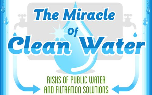 Top Water Woes and Cures: Water Pollutants to Look Out For and Avoid